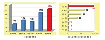 Baidu IME_2013-2-8_6-40-3.jpg